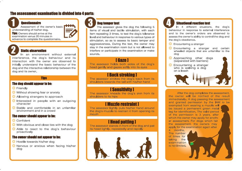 Assessment examination for exemption of dogs from wearing muzzles (II)