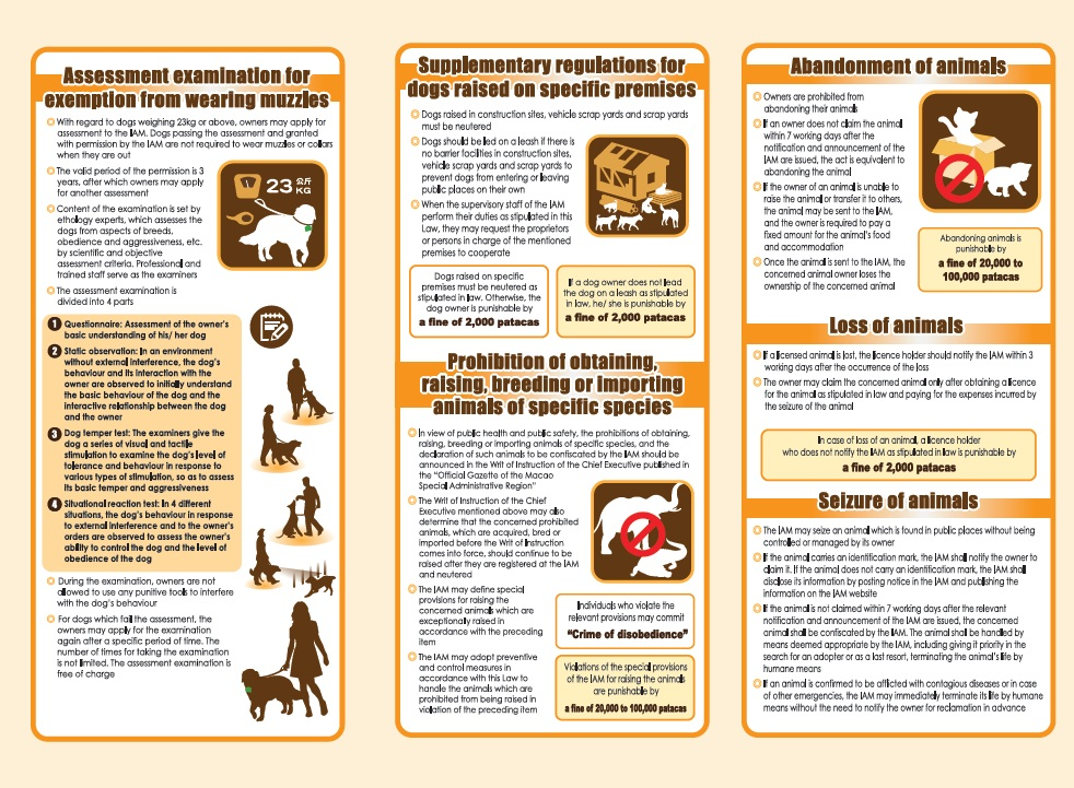 Let's learn about Animal Protection Law (III)