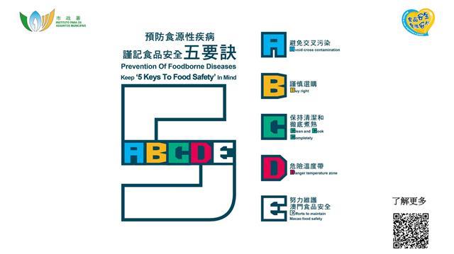 食品安全五要訣ABCDE
